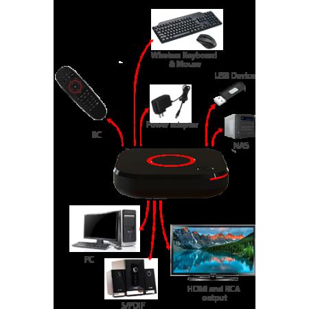 MAG324 W2 - Linux IPTV WiFi - Full HD