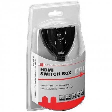 HDMI Switch Automatico
