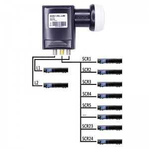 LNB SCR / 24 SCR 2 Legacy GigaBlue